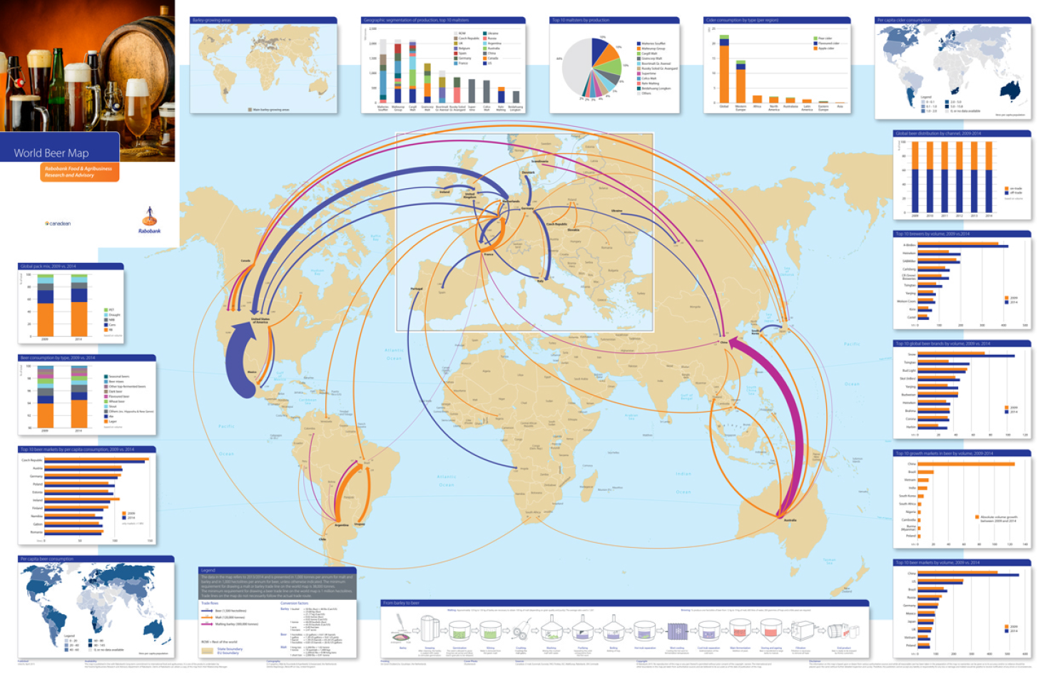visualisation of global beer trade flows